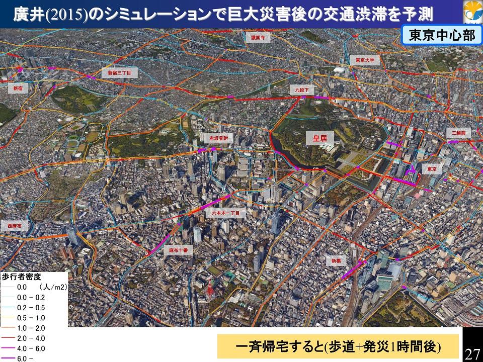 大都市圏避難シミュレーション