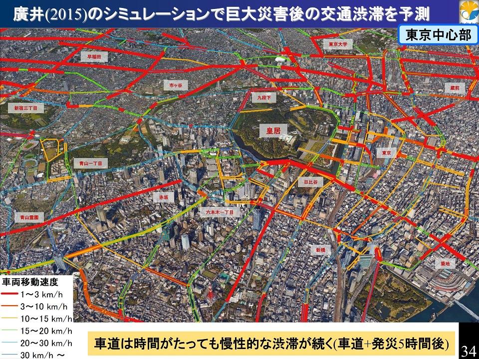 大都市圏避難シミュレーション4