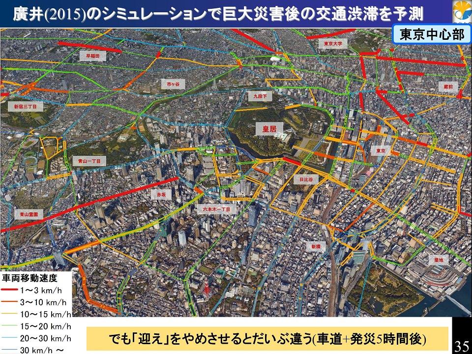 大都市圏避難シミュレーション5