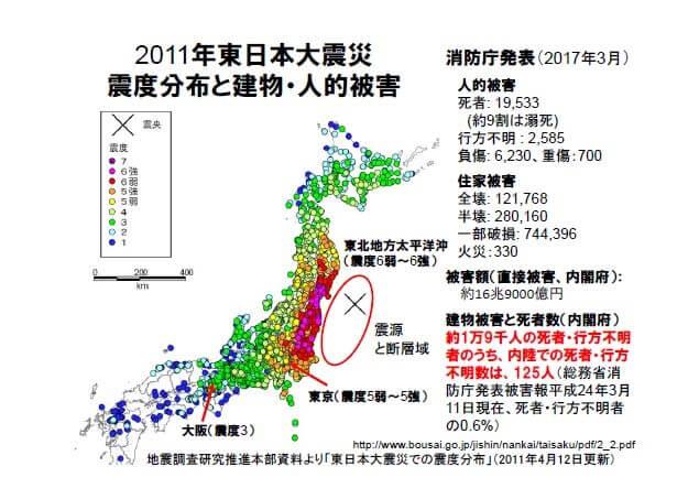 東日本大震災震度分布と建物・人的被害