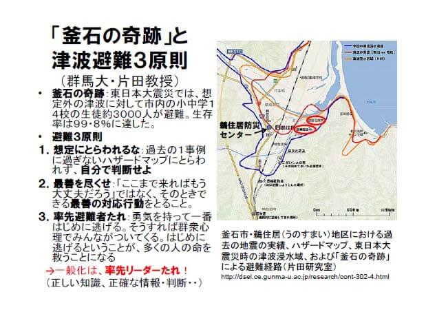 釜石の奇跡と津波避難3原則