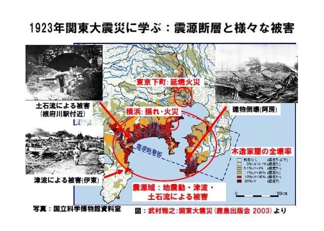 関東大震災に学ぶ