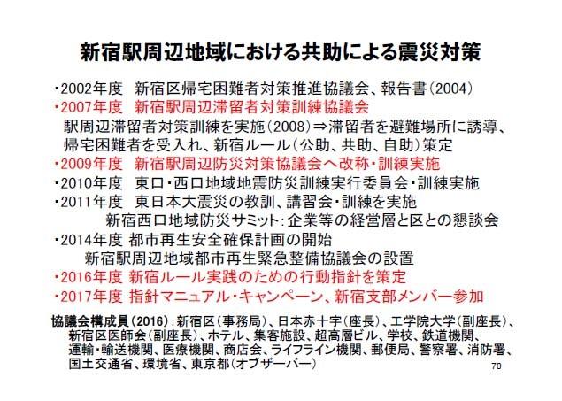 新宿駅周辺地域の震災対策