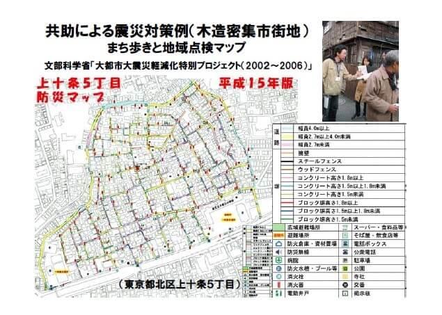 共動による震災対策例