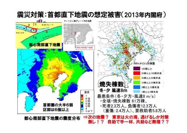 首都直下地震の想定被害