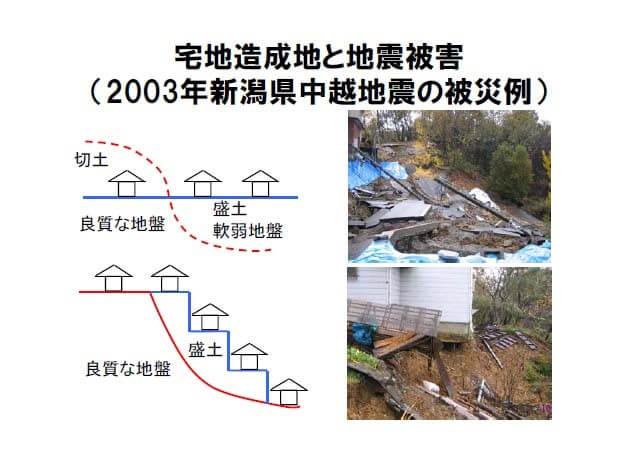 宅地造成地と地震被害の説明画像