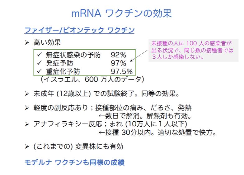 mRNA ワクチンの効果