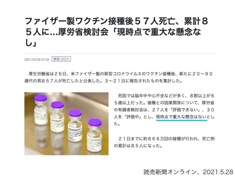 ニュースの正しい意味(誤解を招く見出し表現):ファイザー製ワクチン接種後57人死亡、累計85人に…厚労省検討会「現時点で重大な懸念なし」(2021年5月の読売新聞記事より)